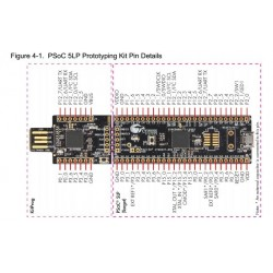 CY8CKIT-059 PSoC® 5LP Prototyping Kit + extra's